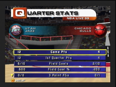 Fin du 1er quart temps (NBA Live 99)