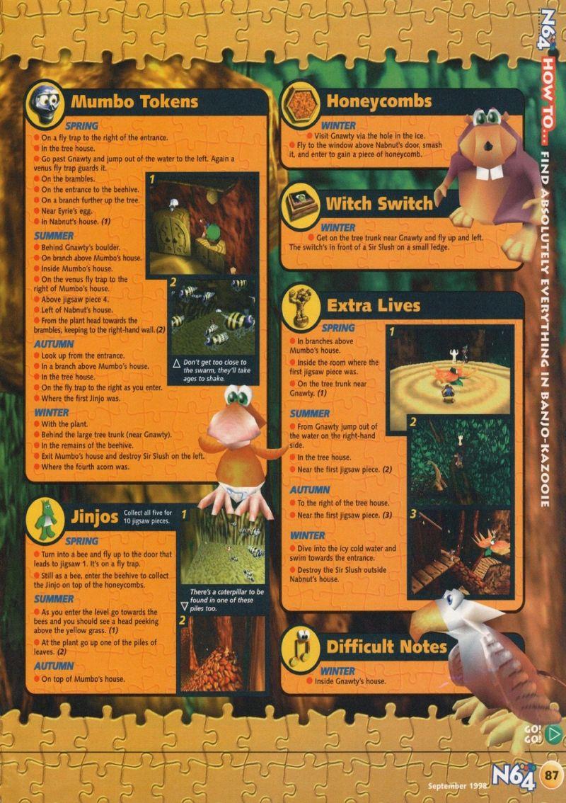 Nintendo64ever Solutions Des Jeux Nintendo 64