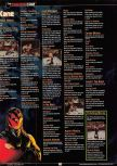 Scan of the walkthrough of WWF Wrestlemania 2000 published in the magazine GamePro 135, page 4