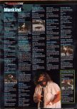 Scan of the walkthrough of WWF Wrestlemania 2000 published in the magazine GamePro 135, page 7