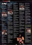 Scan of the walkthrough of WWF Wrestlemania 2000 published in the magazine GamePro 135, page 10