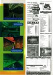 Scan of the preview of Doom 64 published in the magazine Consoles + 062