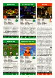 Scan of the review of Madden NFL 2000 published in the magazine Electronic Gaming Monthly 123, page 1