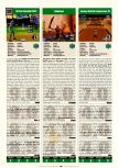 Scan of the review of All-Star Baseball 2001 published in the magazine Electronic Gaming Monthly 130, page 1