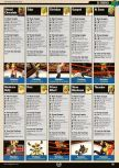 Scan of the walkthrough of WWF Wrestlemania 2000 published in the magazine Expert Gamer 67, page 4