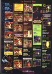 Scan of the walkthrough of Mace: The Dark Age published in the magazine GamePro 109, page 7