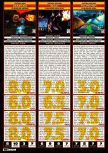 Scan of the review of Doom 64 published in the magazine Electronic Gaming Monthly 094, page 1