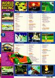 Scan of the article Pre-E3 1997 published in the magazine Electronic Gaming Monthly 096, page 2