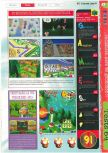 Scan of the review of Mario Party published in the magazine Gameplay 64 12