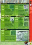 Scan of the walkthrough of FIFA 99 published in the magazine N64 28, page 4