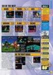 Scan of the review of Fighter Destiny 2 published in the magazine N64 45, page 2