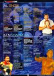 Scan of the walkthrough of WWF Attitude published in the magazine GamePro 131, page 3