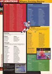 Scan of the walkthrough of Wayne Gretzky's 3D Hockey published in the magazine 64 Solutions 03, page 3