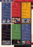 Scan of the walkthrough of Wayne Gretzky's 3D Hockey published in the magazine 64 Solutions 03, page 4